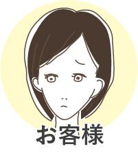 な よう の 症状 風邪 前 生理